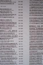 2010(第十届)中国国际化工展览会展商名录