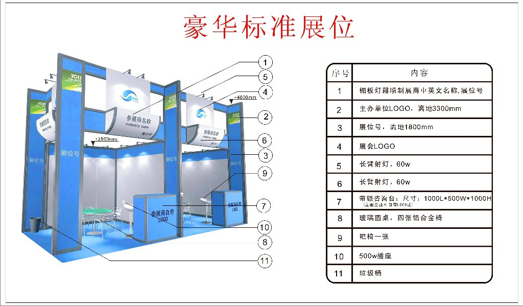2012广东国际家电配件采购博览会展台照片